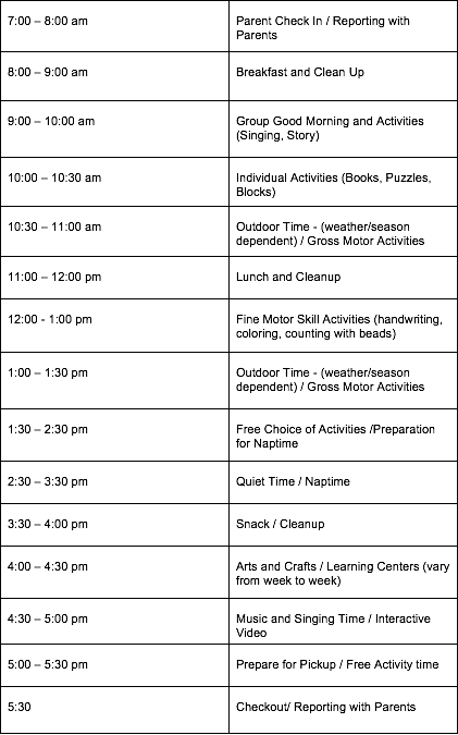 Preschool Daily Schedule Template from www.procaresoftware.com