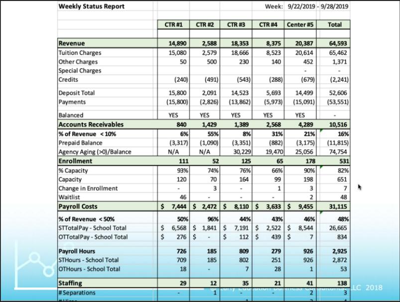 weekly-status-report-key-metrics-5312741